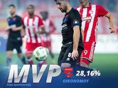 oikonomou_mvp